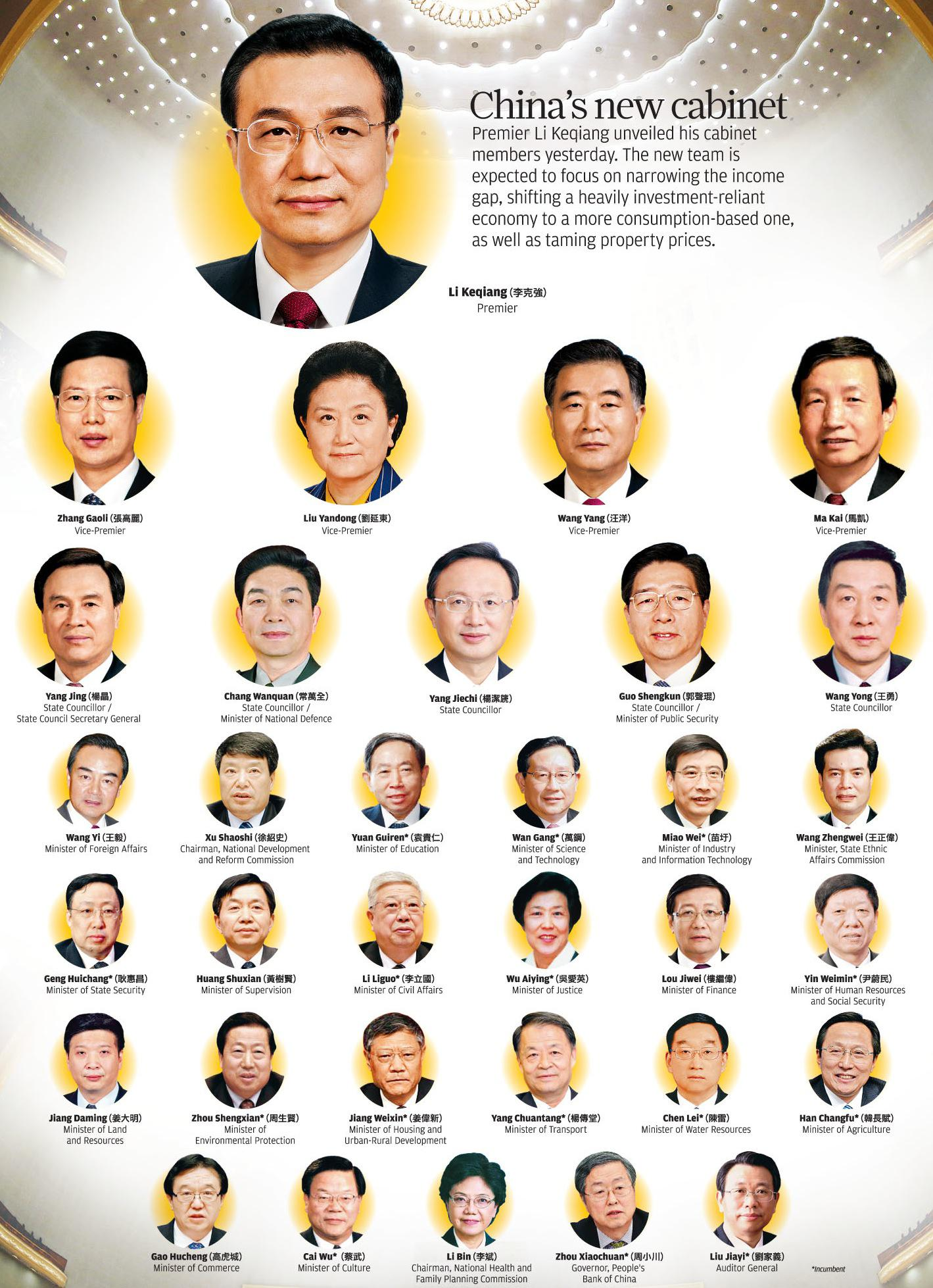 New Chinese Government Appointed